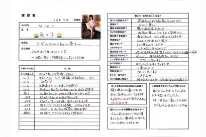 奈々子【ななこ】熟女コースHな履歴書