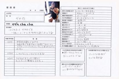 芽野【かやの】マダムコースHな履歴書