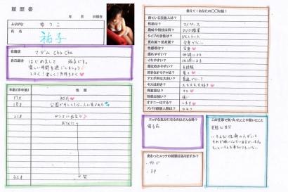 祐子【ゆうこ】若妻コースHな履歴書